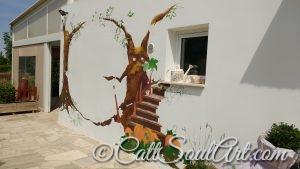 Mural at CyHerbia